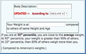 Bmi Weigh Index Of Body Mass Index Bmi Calculators And Articles