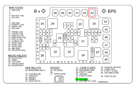 saturn l200 fuse box simple wiring diagram 2003 saturn l200 fuse box location wiring diagrams saturn relay fuse box fuse box saturn ion