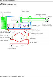 Btrctr380002 N 38ghz Microwave Transceiver Variant 2 User