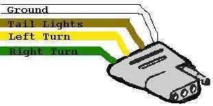 4 way wiring diagram for trailer lights trailer light wiring diagram at 4 Way Wiring Diagram For Trailer Lights
