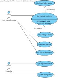 accelerated development  basic uml   uml diagrams   extend use    basic uml   uml diagrams   extend use cases  actor inheritance