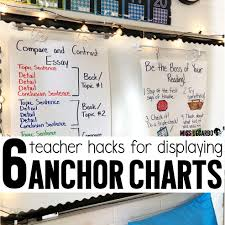 Chart Display Anchor Chart Display Ideas Miss Decarbo