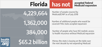 Florida And The Acas Medicaid Expansion Eligibility