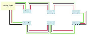 wiring a ring main electrical wiring wiring a circuit ring main or ring circuit wiring