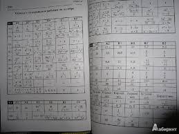 Иллюстрация из для Алгебра и геометрия класс  Иллюстрация 3 из 22 для Алгебра и геометрия 8 класс Самостоятельные и контрольные работы