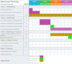 Gantt Chart Color Meaning How To Use The Gantt Chart To Speed Up Your Project Tallyfy