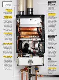 does rinnai make electric tankless water heaters awesome tankless water heater how it works of 48