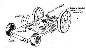 mouse trap car essay mousetrap cars essay by kendallquan anti essays