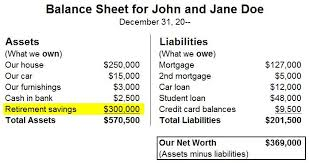 Simple Balances Why You Cant Trust Your Personal Balance Sheet Bank On