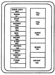 kia sephia fuse box passenger compartment 1993 kia sephia (1994 1997) fuse box diagram auto genius on 1996 kia sephia fuse box diagram