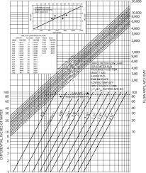 Measurement Sciencedirect