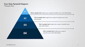 Venn Diagram In Google Slides Four Step Pyramid Powerpoint Diagram Slide Ocean