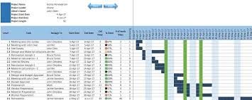 Excel Gantt Chart Template Features Project Planning