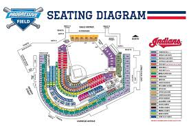 Indians Seating Chart Related Keywords Suggestions