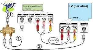 directv swm setup diagram images directv swm setup diagram dish antenna wiring diagram get image about wiring diagram