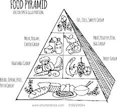 Coloring Pages Food Pyramid Coloring Page Group Kids Pages Food