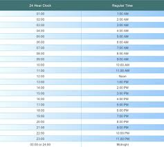 24 Hour Military Time Conversion Chart Military In Military Time