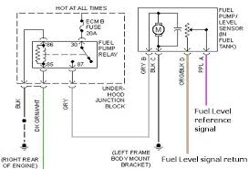 wiring diagram 2003 suburban fuse diagram trailer wiring with 2008 chevy suburban fuse box location at 2007 Suburban Fuse Box Diagram