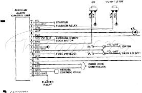 whelen led lightbar wiring diagram