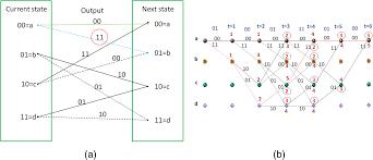 Venn Diagram Matlab Vn Diagram Matlab Shirogadget Com