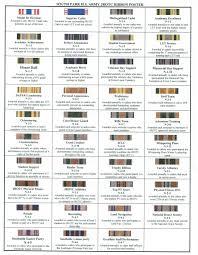 Army Jrotc Ribbon Chart Jrotc Ribbons Service Awards Honor Roll Excellence Award