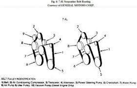 94 p30 belt routing schematic 7 4 454 fixya sutibun jpg