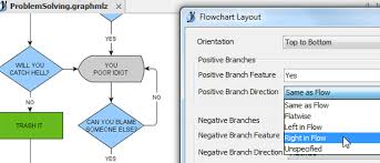 create diagrams flow charts  uml diagrams  organization charts        software     yed  create diagrams flow charts  uml diagrams  organization charts  genealogies  business process diagrams