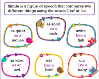 Figurative Language Chart Printable Simile Worksheets