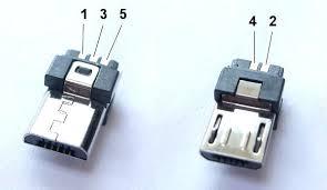 mini usb cable wiring diagram 3 0 regard to micro pinout micro usb male wiring diagram connector pin out pinout micro usb port wiring diagram
