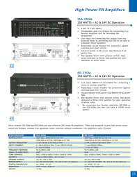 There is no driver for the os version you selected. Ssa250m High Power Pa Amplifier Manualzz