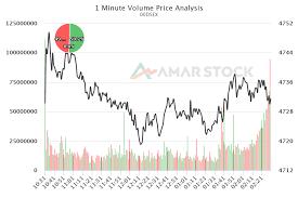 Amarstock Chart Base Capital Ltd 2019