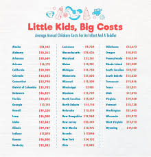 Louisiana Child Support Chart 2018 Childcare Costs In Massachusetts On The Rise Law Offices