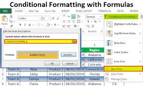 Conditional Formatting With Formulas Step By Step Guide 8