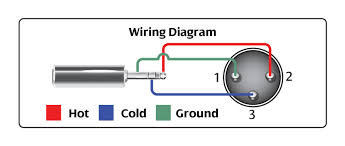 wiring diagram for stereo jack images wiring diagram iphone headphone jack wiring