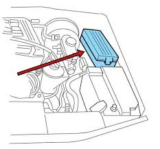 ford explorer sport questions where is the central junction box 1 out of 1 people think this is helpful