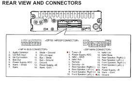 2005 honda civic wiring wiring diagram value 2005 honda civic wiring wiring diagram autovehicle 2005 honda civic radio wiring diagram 2005 honda civic wiring