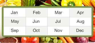Seasonal Fruit Chart Seasonality Table Bbc Good Food