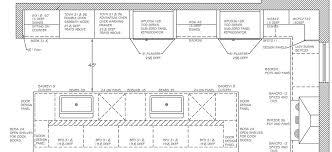 Kosher Kitchen Floor Plans