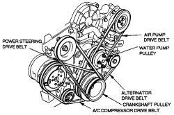 repair guides engine mechanical components accessory drive 2000 Civic Belt Diagram click image to see an enlarged view 2000 honda civic serpentine belt diagram