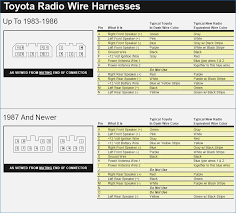 1994 toyota 4runner stereo wiring diagram basic guide wiring diagram \u2022 1993 Toyota 4Runner Specs at 1993 Toyota 4 Runner Wiring Diagrams