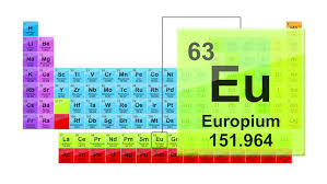 Periodic Table 63 Europium Element Stock Footage Video 100 Royalty Free 1017118765 Shutterstock