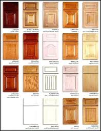Cabinet Door Styles Photo 3 Of Cabinet Door Styles Good Kitchen