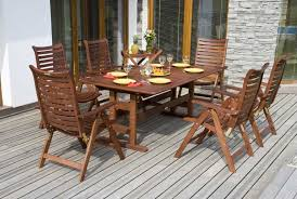 patio furniture materials ranked by