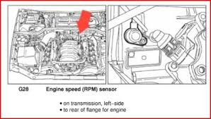 2000 volvo s80 o2 sensor diagram vehiclepad volvo s80 wiring diagram volvo image about wiring diagram