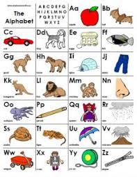 Alphabet Chart Printables A To Z Teacher Stuff Printable