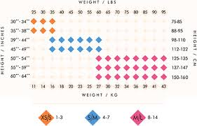 Russian Ballet Weight Chart Sizing Charts En Pointe Dance Boutique Inc