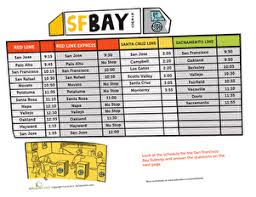 Reading Charts And Graphs Subway Schedule Worksheet