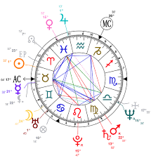 Astrology And Natal Chart Of Peter Frampton Born On 1950 04 22