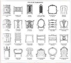 67 Best Decorating Antique Period Furniture Styles Antique Furniture  Identification