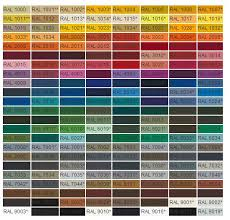 Ral Colour Chart Amazon Ral Colours Powder Coated Aluminium Signs The Sign Maker